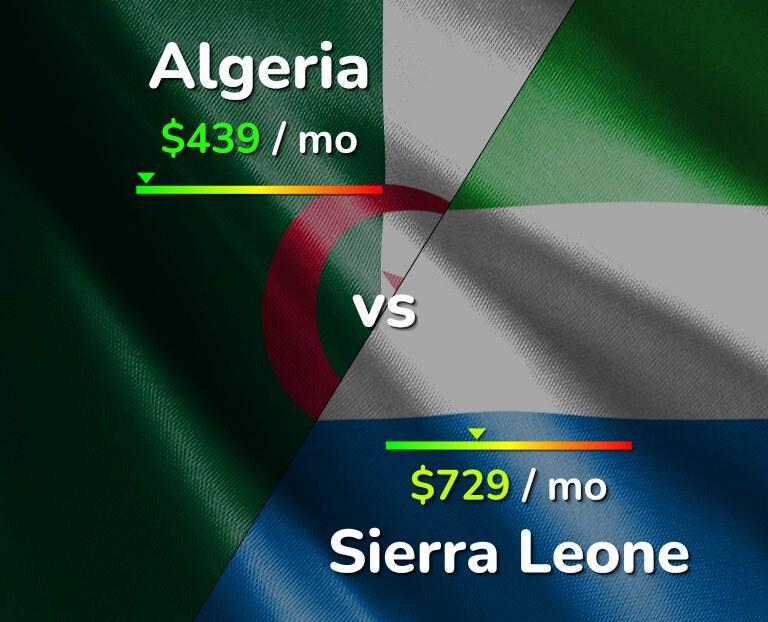 Cost of living in Algeria vs Sierra Leone infographic
