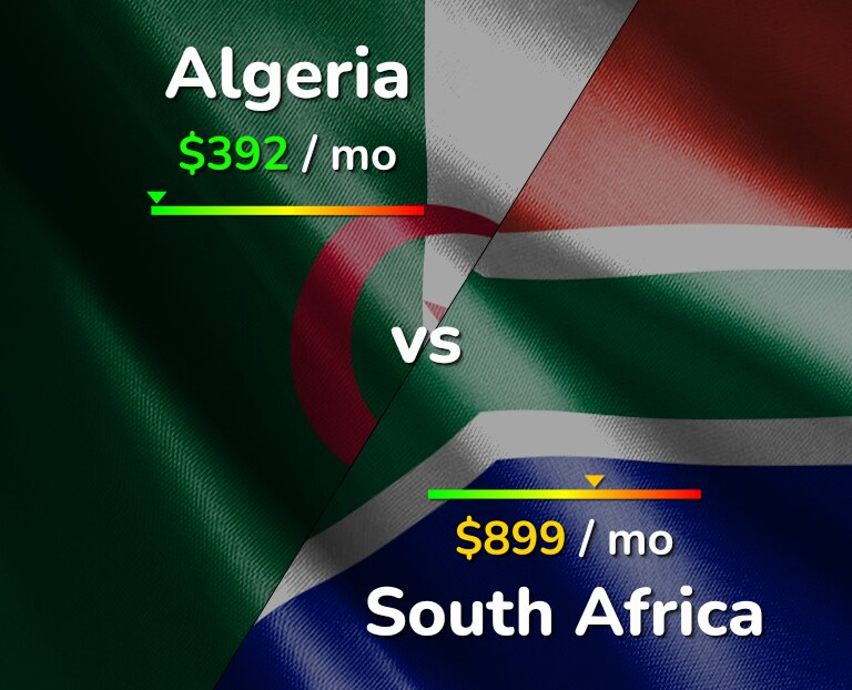 Cost of living in Algeria vs South Africa infographic