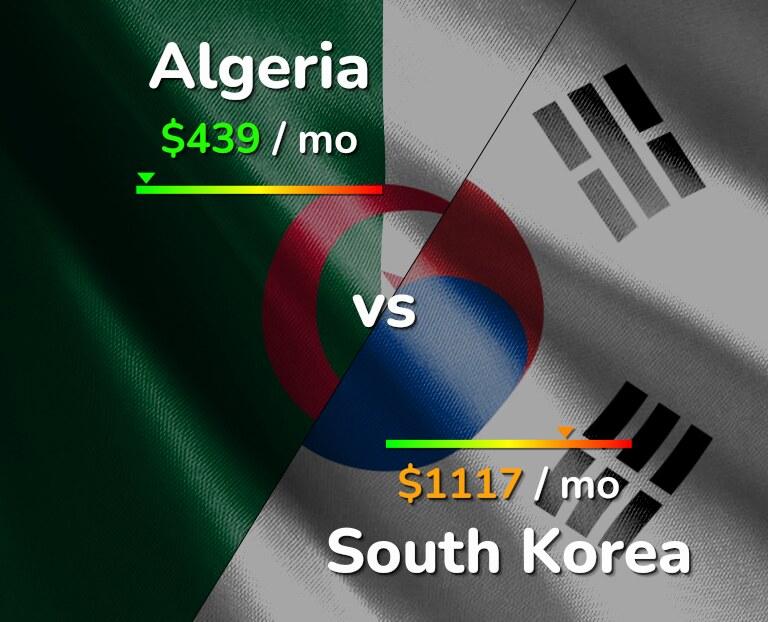 Cost of living in Algeria vs South Korea infographic