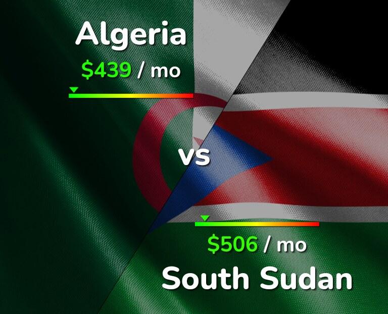Cost of living in Algeria vs South Sudan infographic