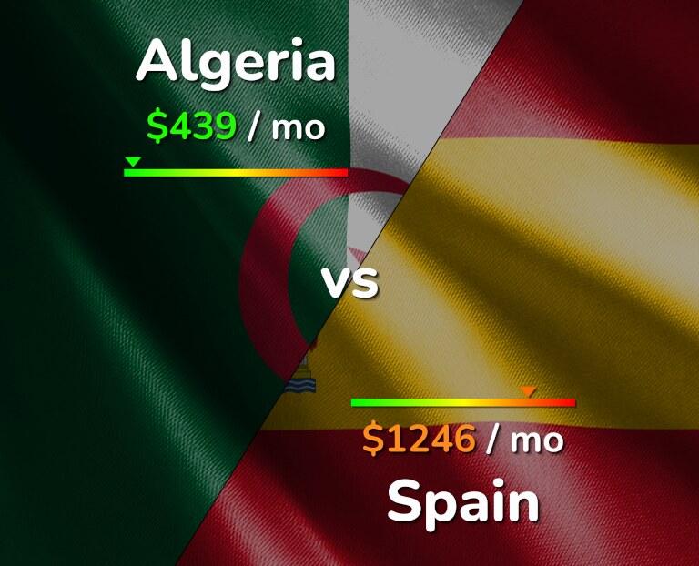 Cost of living in Algeria vs Spain infographic