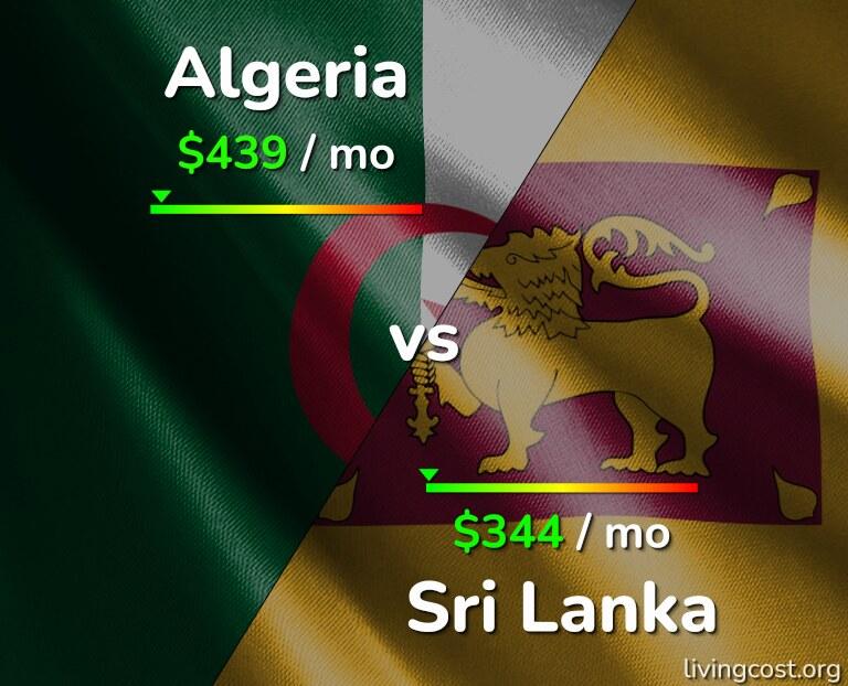 Cost of living in Algeria vs Sri Lanka infographic