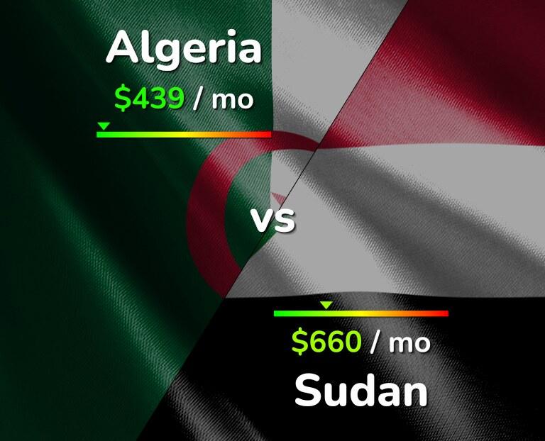 Cost of living in Algeria vs Sudan infographic
