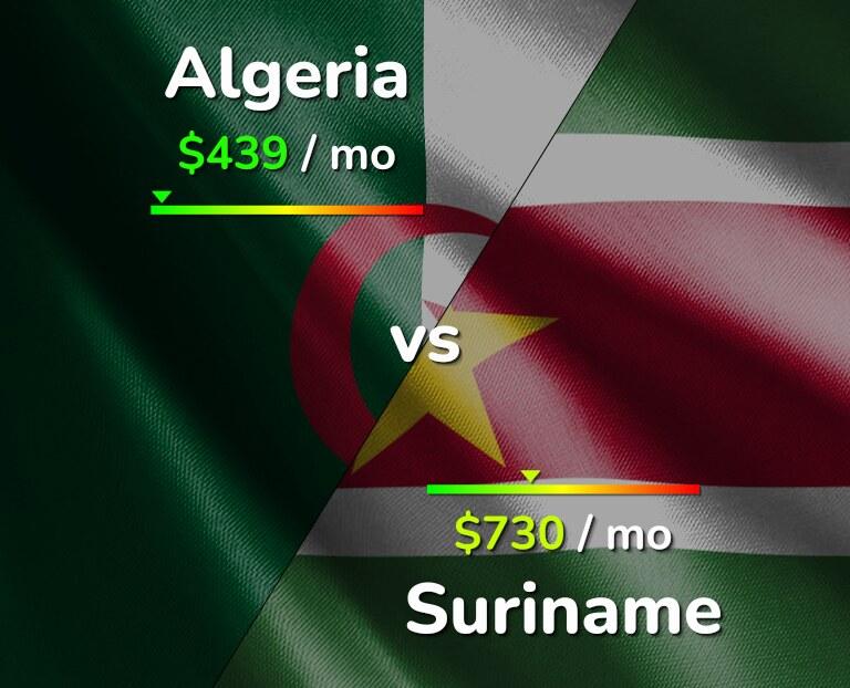 Cost of living in Algeria vs Suriname infographic