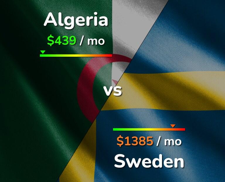 Cost of living in Algeria vs Sweden infographic