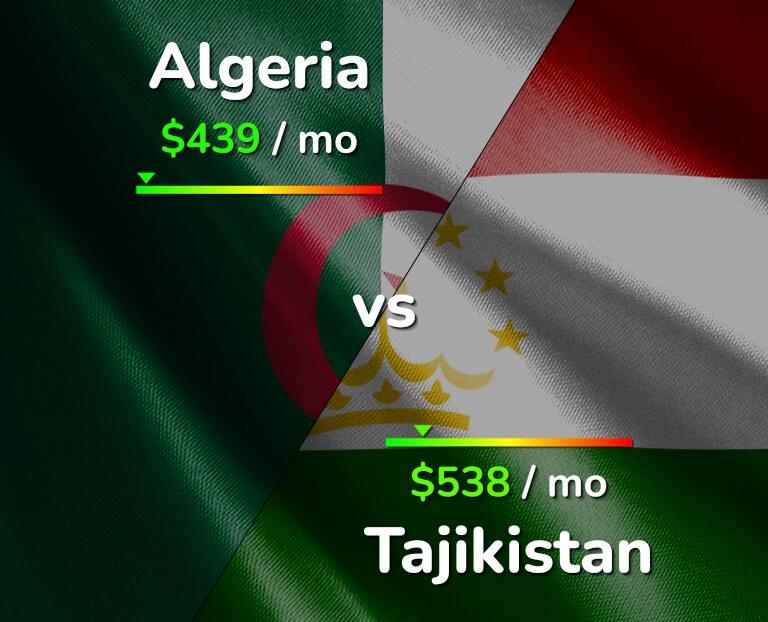 Cost of living in Algeria vs Tajikistan infographic