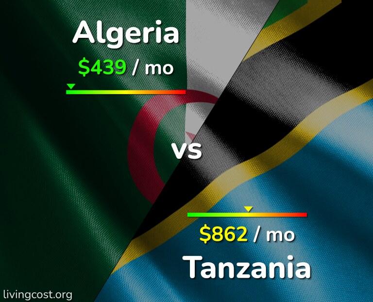 Cost of living in Algeria vs Tanzania infographic