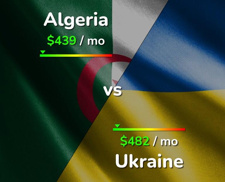 Cost of living in Algeria vs Ukraine infographic