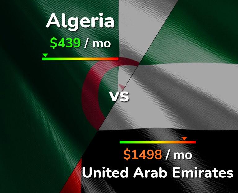Cost of living in Algeria vs United Arab Emirates infographic