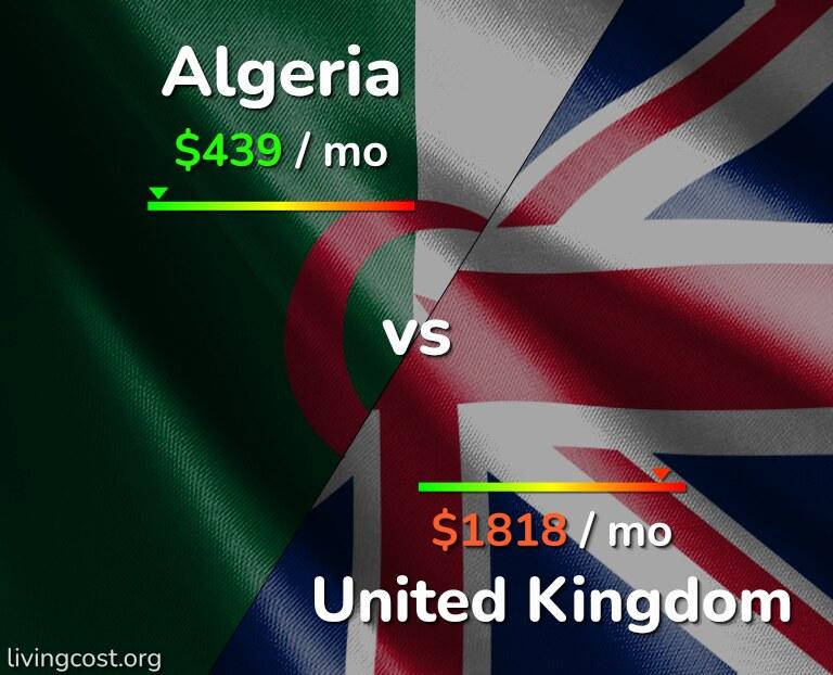 Cost of living in Algeria vs United Kingdom infographic