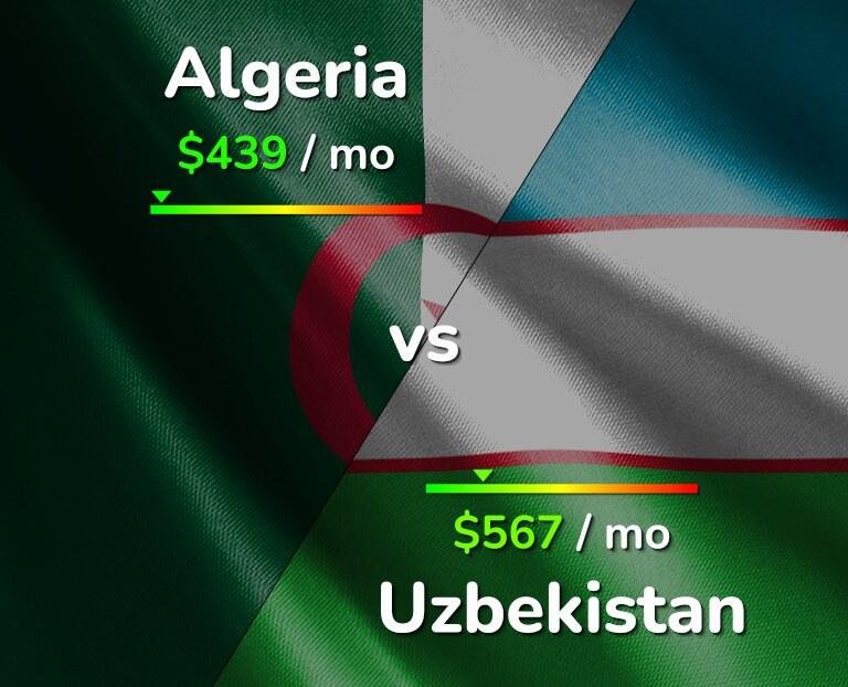 Cost of living in Algeria vs Uzbekistan infographic