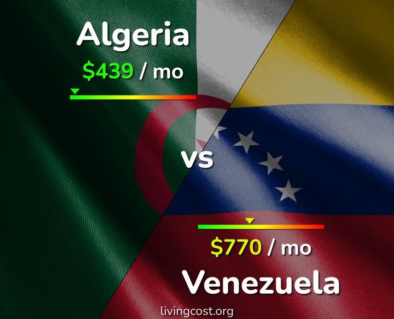 Cost of living in Algeria vs Venezuela infographic