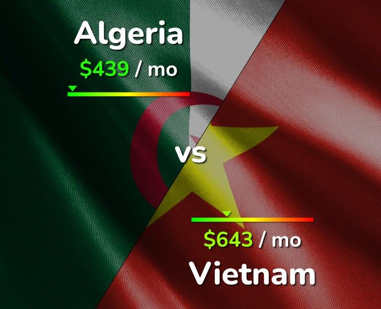 Cost of living in Algeria vs Vietnam infographic