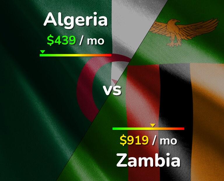 Cost of living in Algeria vs Zambia infographic