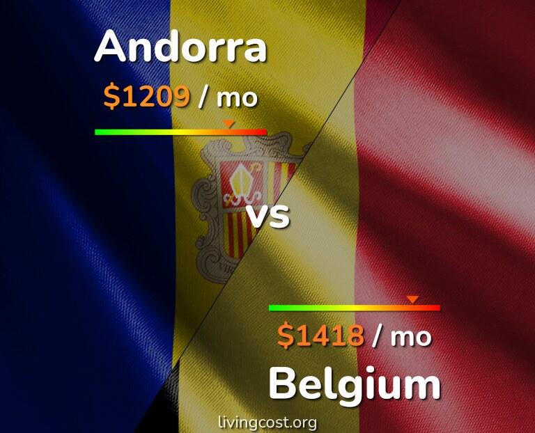 Cost of living in Andorra vs Belgium infographic