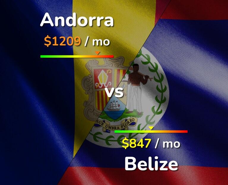 Cost of living in Andorra vs Belize infographic