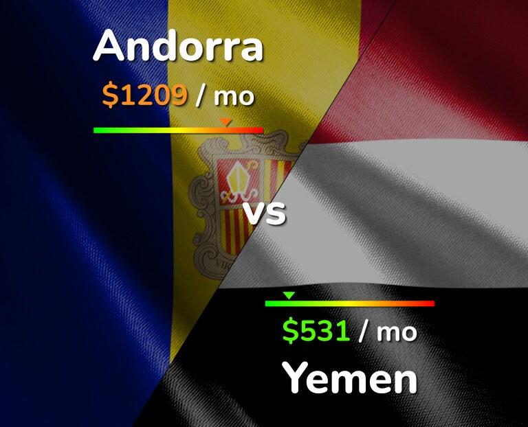 Cost of living in Andorra vs Yemen infographic