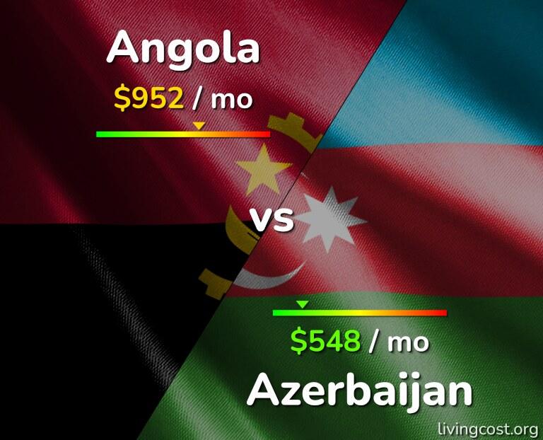 Cost of living in Angola vs Azerbaijan infographic