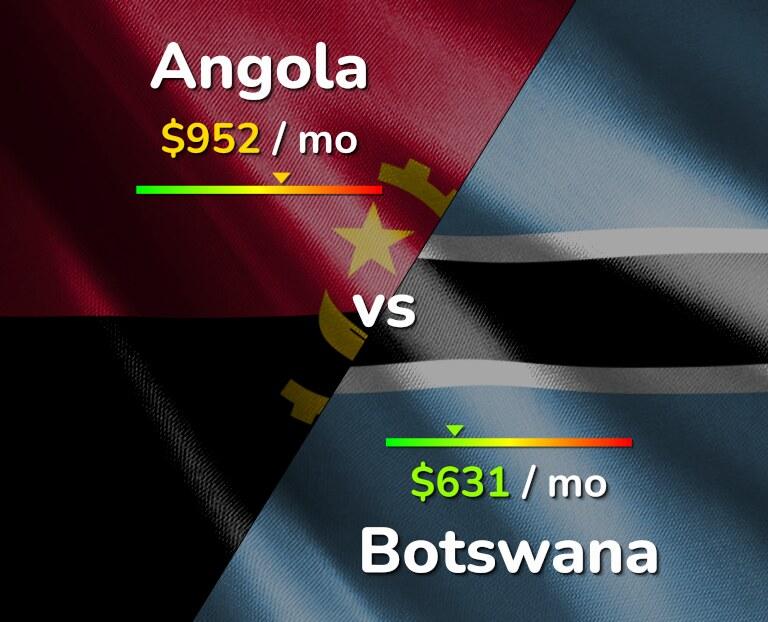 Cost of living in Angola vs Botswana infographic