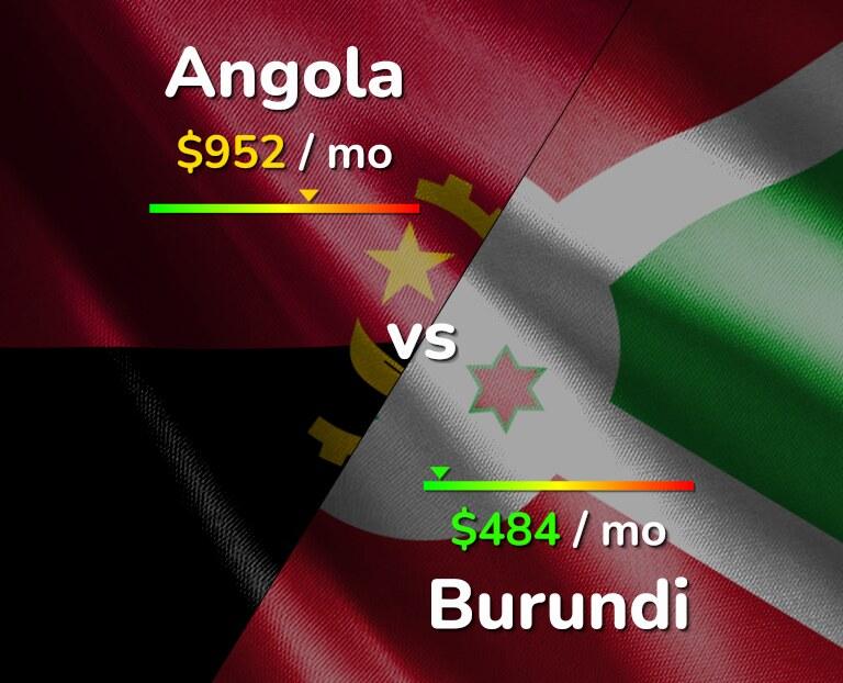 Cost of living in Angola vs Burundi infographic