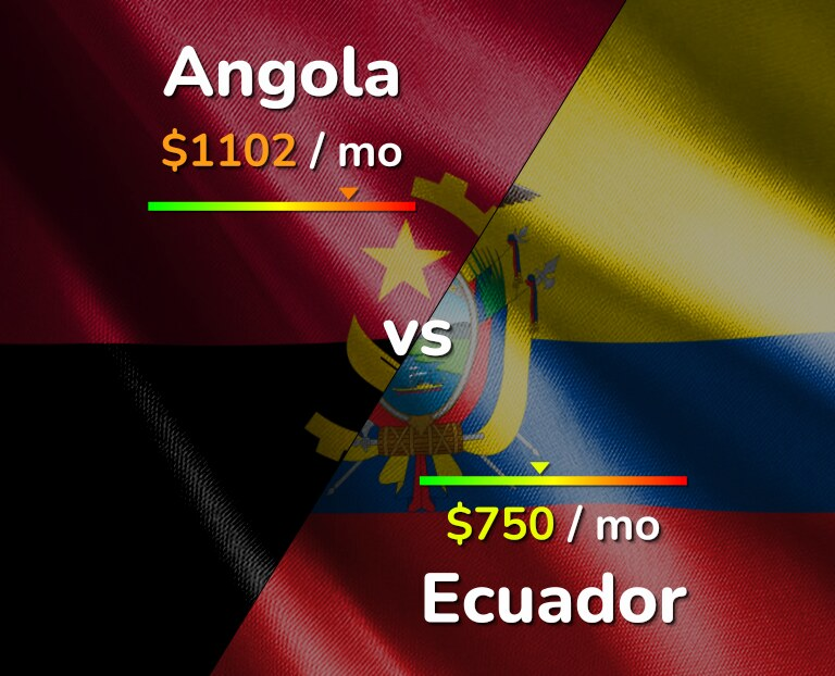 Cost of living in Angola vs Ecuador infographic