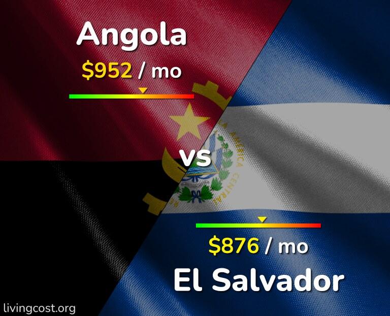 Cost of living in Angola vs El Salvador infographic