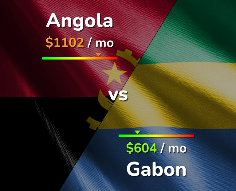Cost of living in Angola vs Gabon infographic