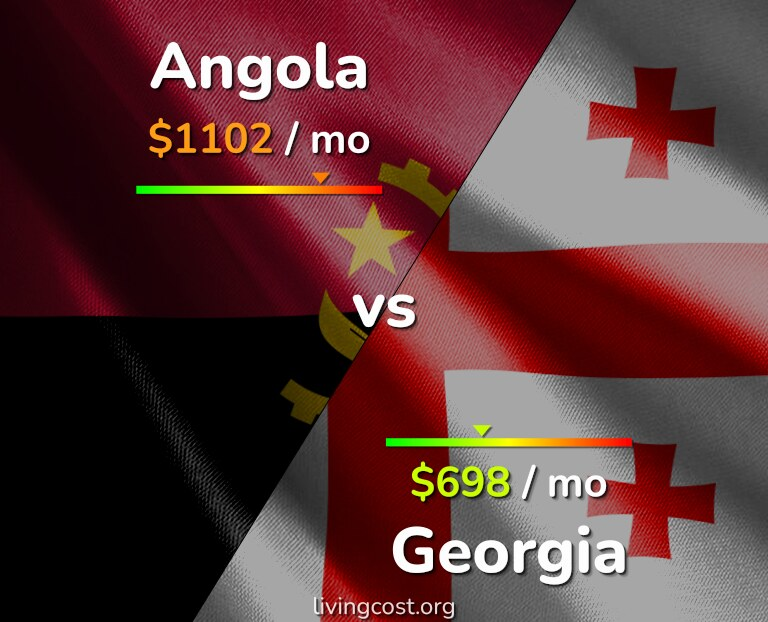 Cost of living in Angola vs Georgia infographic