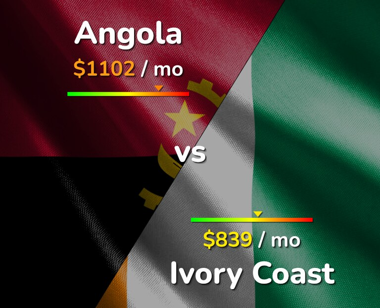 Cost of living in Angola vs Ivory Coast infographic