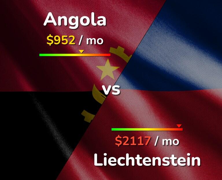 Cost of living in Angola vs Liechtenstein infographic