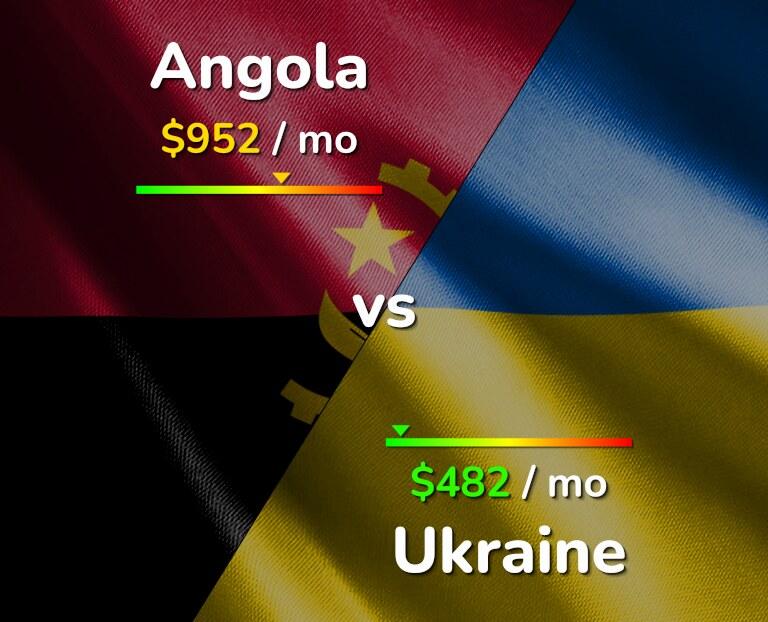 Cost of living in Angola vs Ukraine infographic