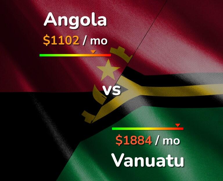 Cost of living in Angola vs Vanuatu infographic
