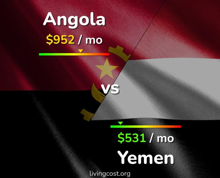 Cost of living in Angola vs Yemen infographic