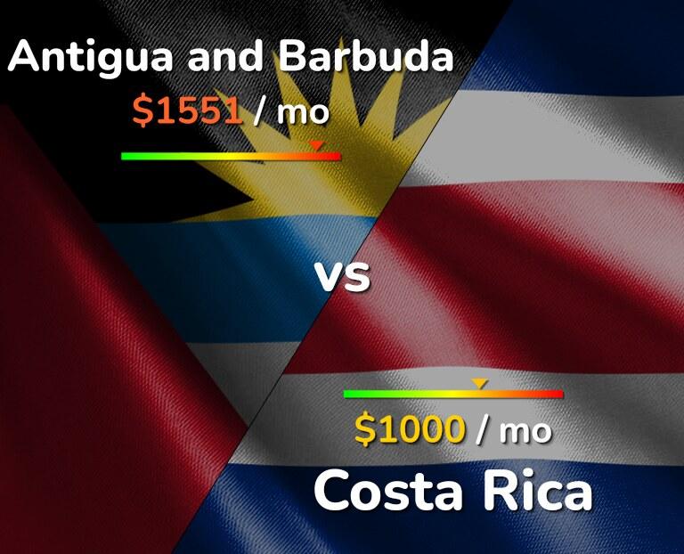 Cost of living in Antigua and Barbuda vs Costa Rica infographic