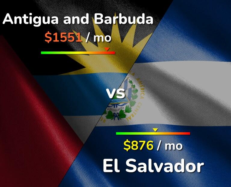 Cost of living in Antigua and Barbuda vs El Salvador infographic
