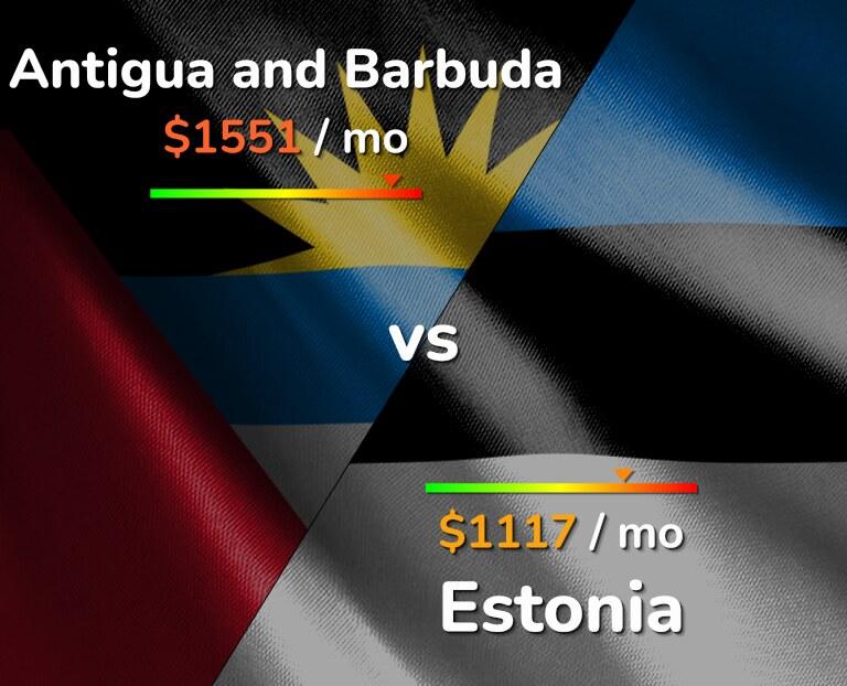 Cost of living in Antigua and Barbuda vs Estonia infographic