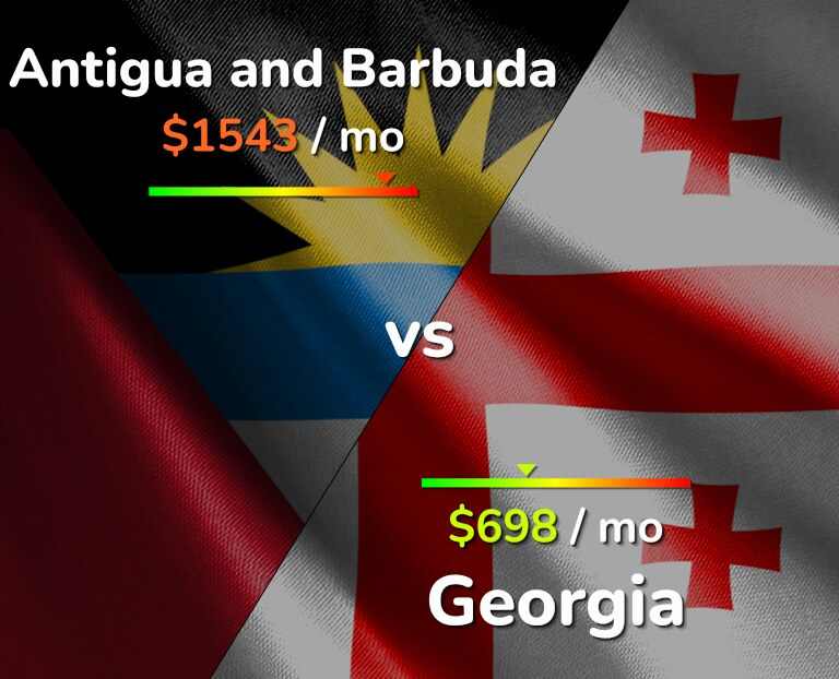 Cost of living in Antigua and Barbuda vs Georgia infographic