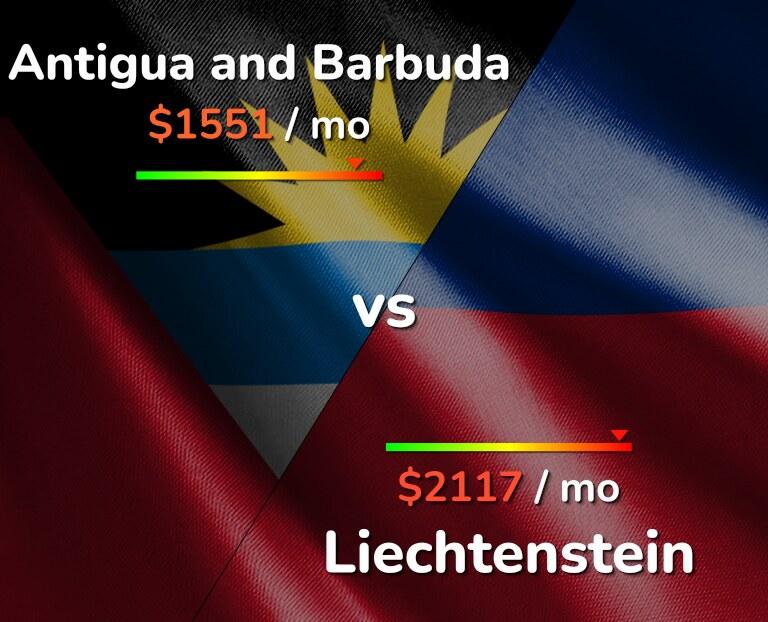 Cost of living in Antigua and Barbuda vs Liechtenstein infographic
