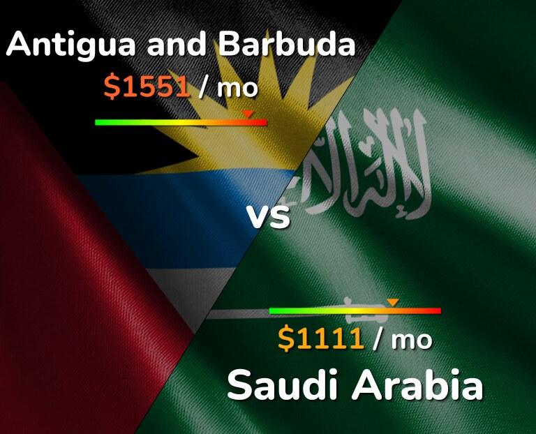 Cost of living in Antigua and Barbuda vs Saudi Arabia infographic