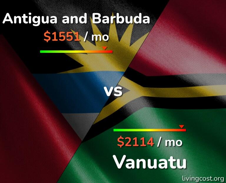 Cost of living in Antigua and Barbuda vs Vanuatu infographic