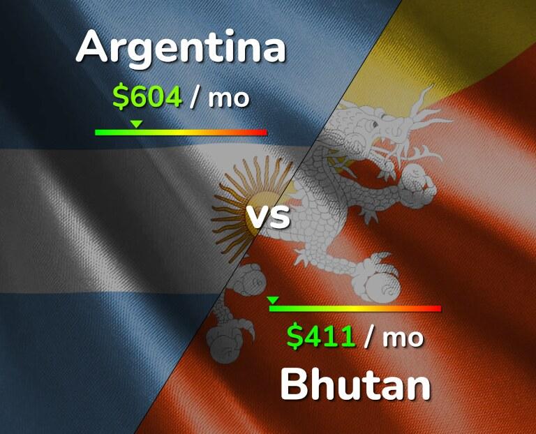 Cost of living in Argentina vs Bhutan infographic