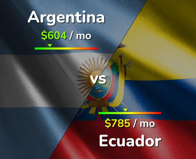 Cost of living in Argentina vs Ecuador infographic
