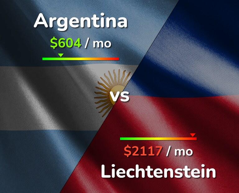 Cost of living in Argentina vs Liechtenstein infographic