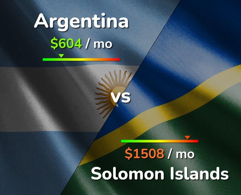 Cost of living in Argentina vs Solomon Islands infographic