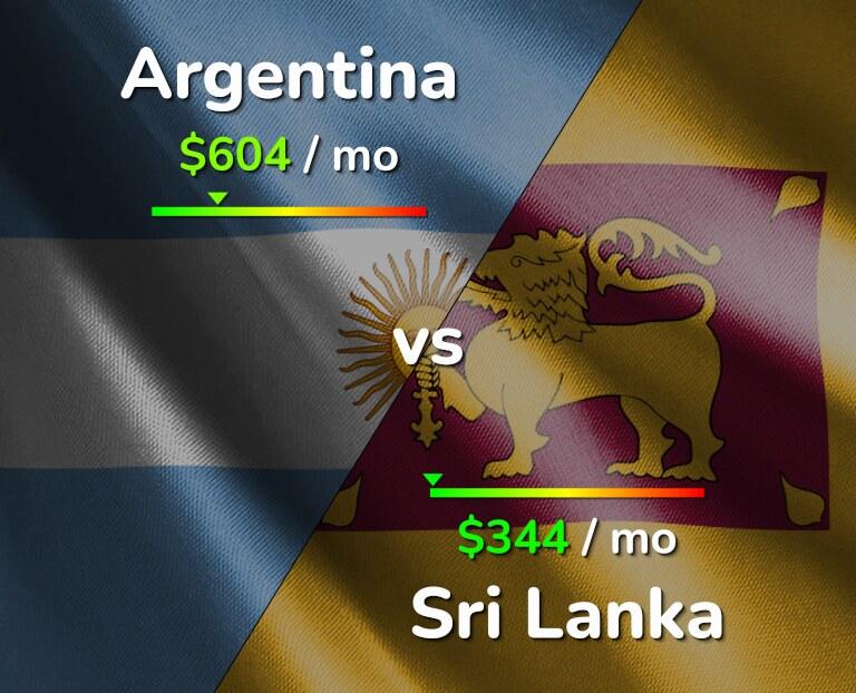 Cost of living in Argentina vs Sri Lanka infographic