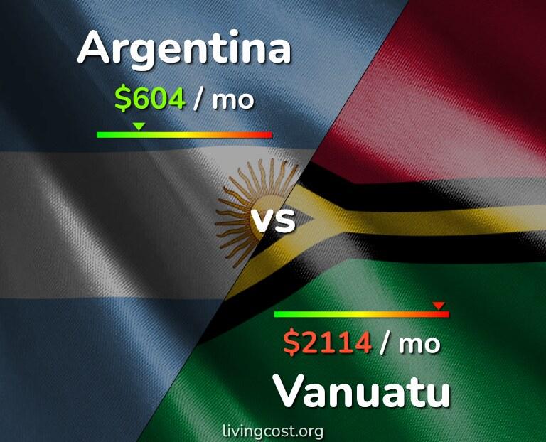 Cost of living in Argentina vs Vanuatu infographic