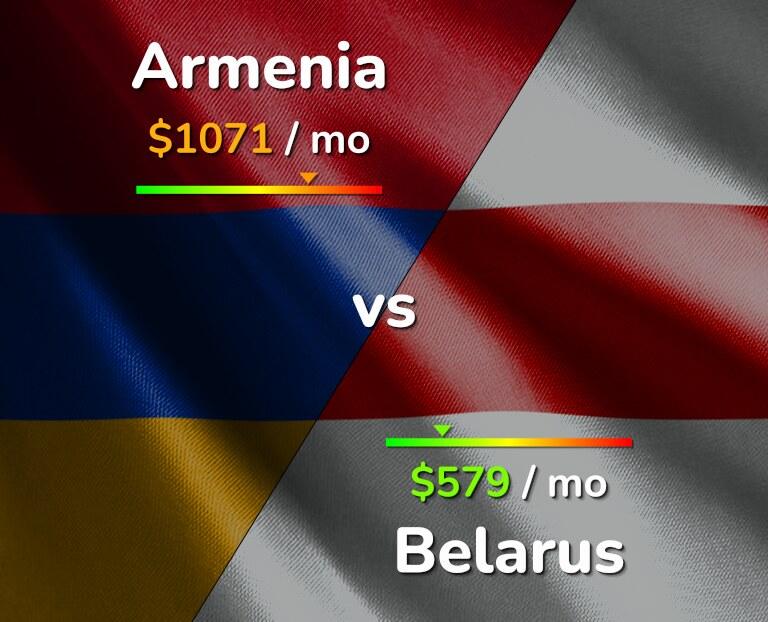 Cost of living in Armenia vs Belarus infographic