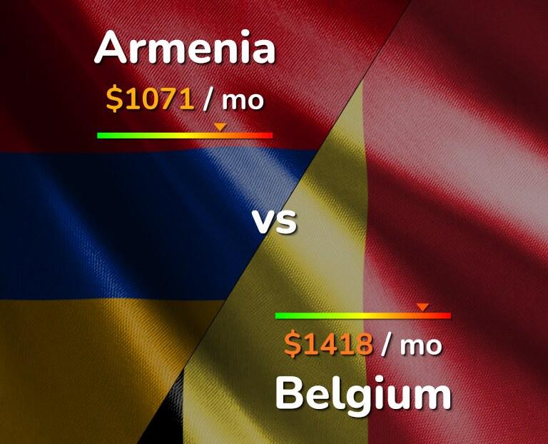 Cost of living in Armenia vs Belgium infographic