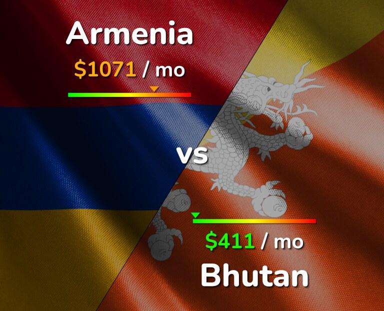 Cost of living in Armenia vs Bhutan infographic