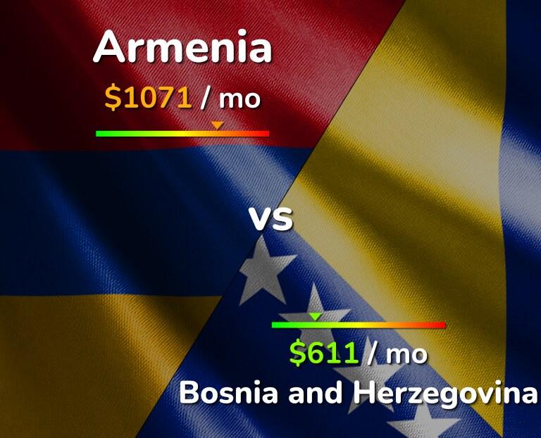 Cost of living in Armenia vs Bosnia and Herzegovina infographic